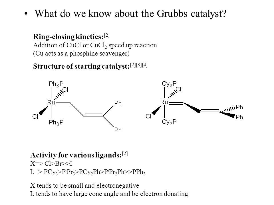What do we know about the Grubbs catalyst? Ring-closing kinetics: [2] Addition of CuCl or CuCl 2 speed up reaction (Cu acts as a phosphine scavenger)