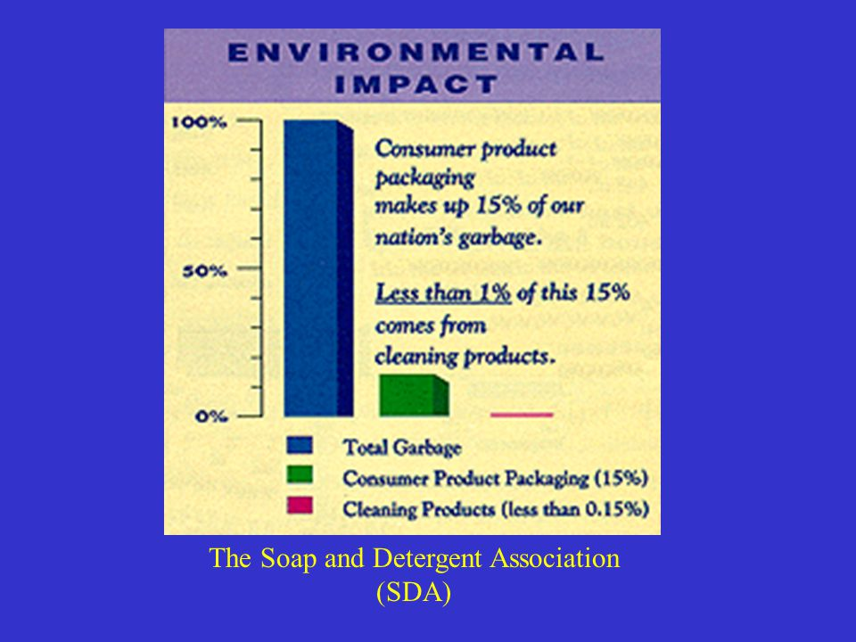 The Soap and Detergent Association (SDA)