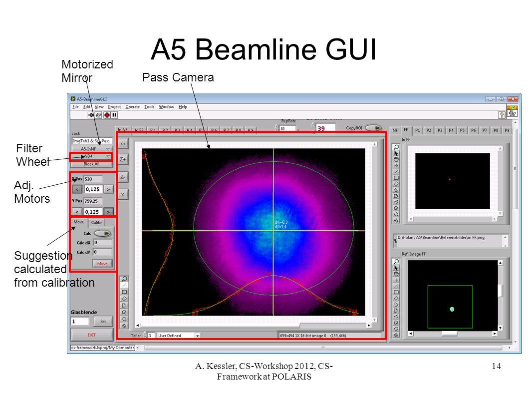 A. Kessler, CS-Workshop 2012, CS- Framework at POLARIS 14 A5 Beamline GUI Filter Wheel Adj.