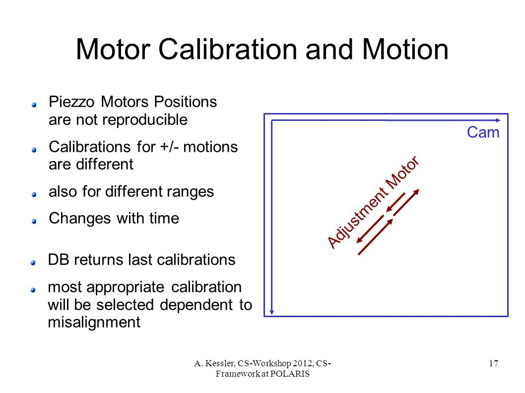 A. Kessler, CS-Workshop 2012, CS- Framework at POLARIS 17 Motor Calibration and Motion Piezzo Motors Positions are not reproducible Calibrations for +