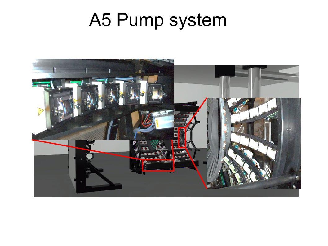 A5 Pump system