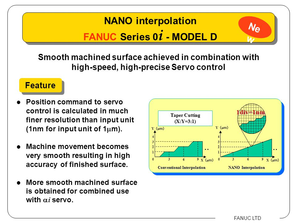 FANUC LTD  Rigid tapping  Spindle indexing -Commanding the stop position by program -Indexing command without spindle stop Sample of rigid tapping M29 S500 P2; G84 Z-50.