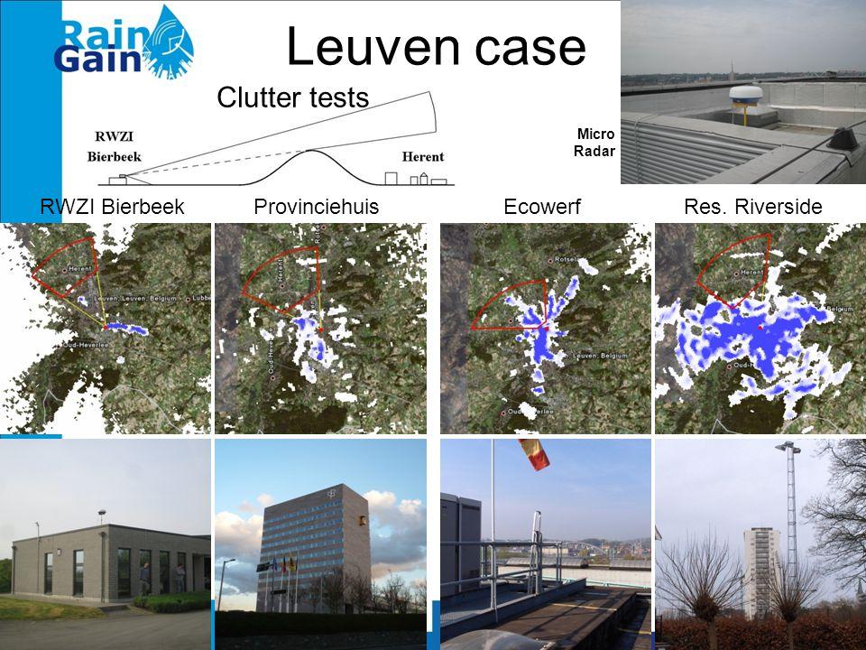 Leuven case 25 ProvinciehuisRWZI BierbeekRes. RiversideEcowerf Micro Radar Clutter tests