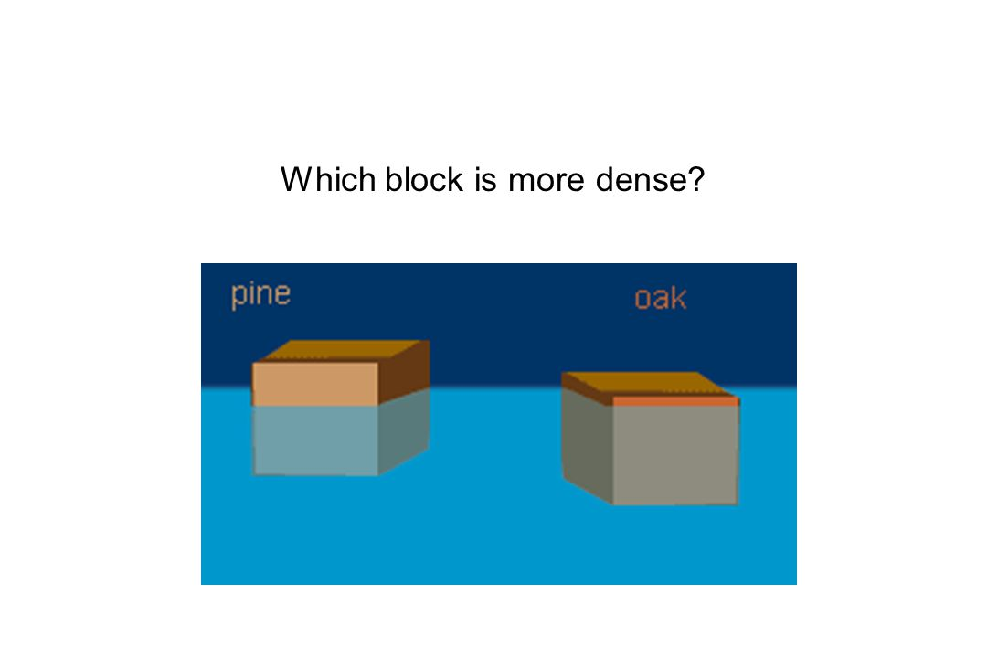 Which block is more dense?