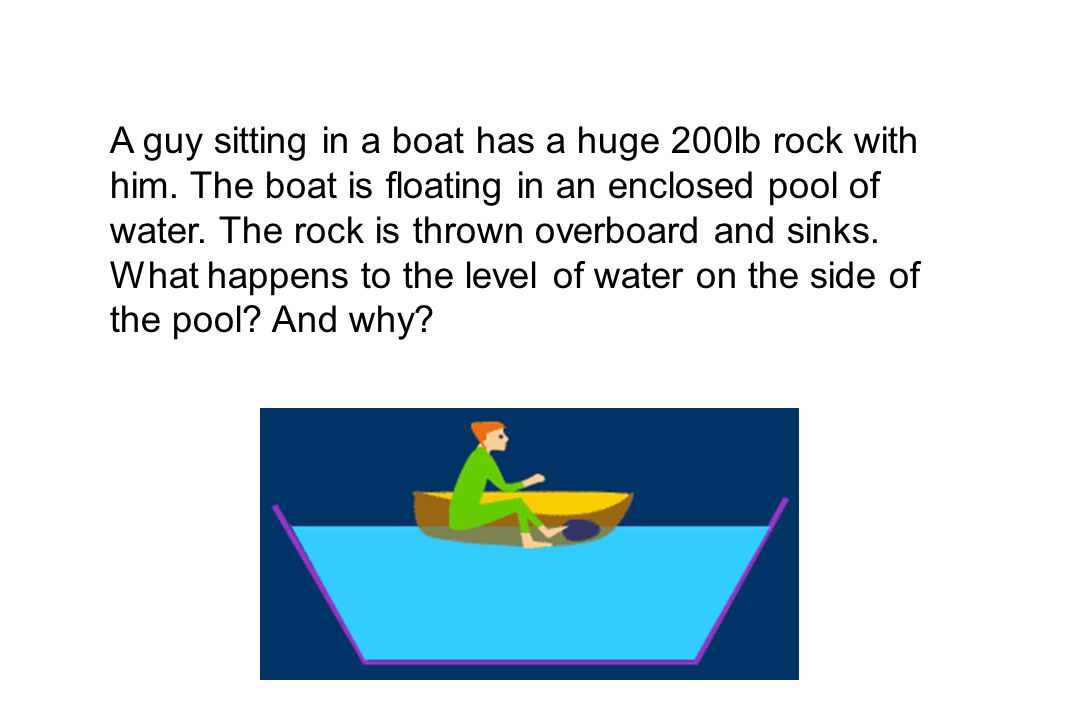 A guy sitting in a boat has a huge 200lb rock with him. The boat is floating in an enclosed pool of water. The rock is thrown overboard and sinks. Wha