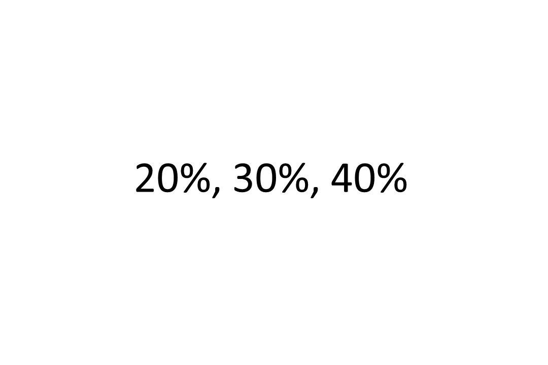 20%, 30%, 40%