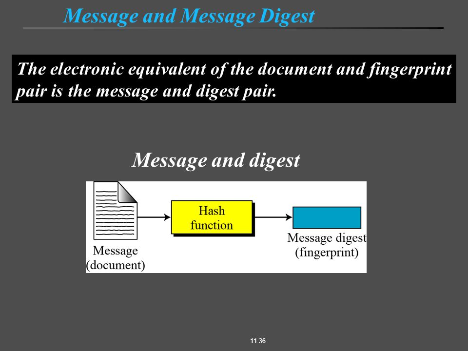 11.36 The electronic equivalent of the document and fingerprint pair is the message and digest pair.
