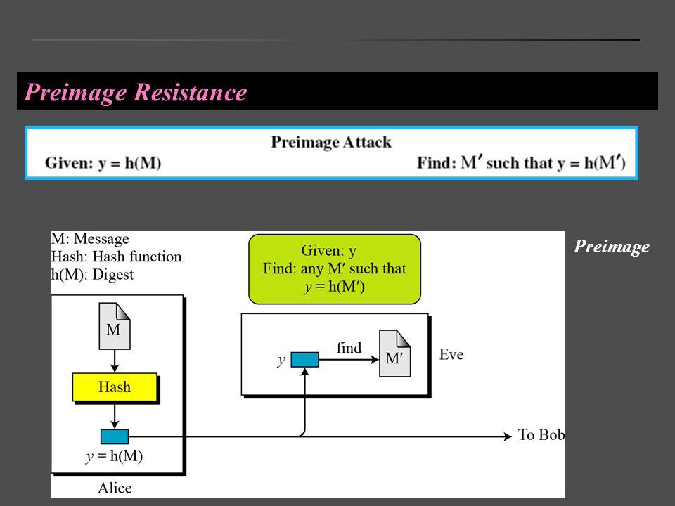 11.40 Preimage Resistance Preimage