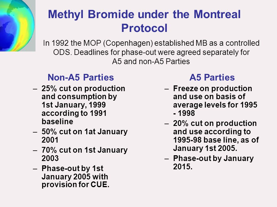 Methyl Bromide under the Montreal Protocol Non-A5 Parties –25% cut on production and consumption by 1st January, 1999 according to 1991 baseline –50%