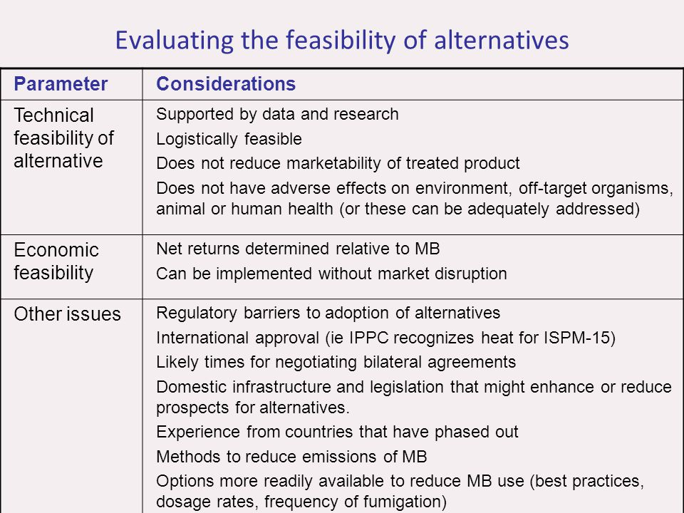 Evaluating the feasibility of alternatives ParameterConsiderations Technical feasibility of alternative Supported by data and research Logistically feasible Does not reduce marketability of treated product Does not have adverse effects on environment, off-target organisms, animal or human health (or these can be adequately addressed) Economic feasibility Net returns determined relative to MB Can be implemented without market disruption Other issues Regulatory barriers to adoption of alternatives International approval (ie IPPC recognizes heat for ISPM-15) Likely times for negotiating bilateral agreements Domestic infrastructure and legislation that might enhance or reduce prospects for alternatives.
