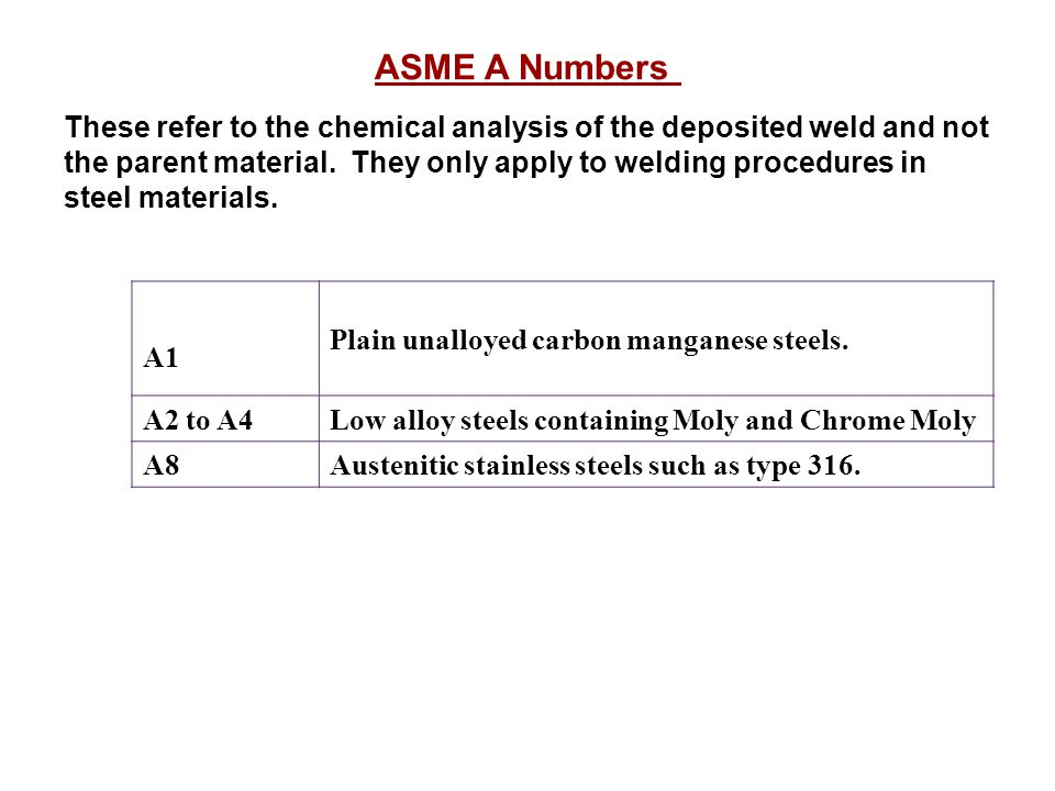 ASME Welding Positions Note the welding progression, (vertically upwards or downwards), must always be stated and it is an essential variable for both procedures and performance qualifications.