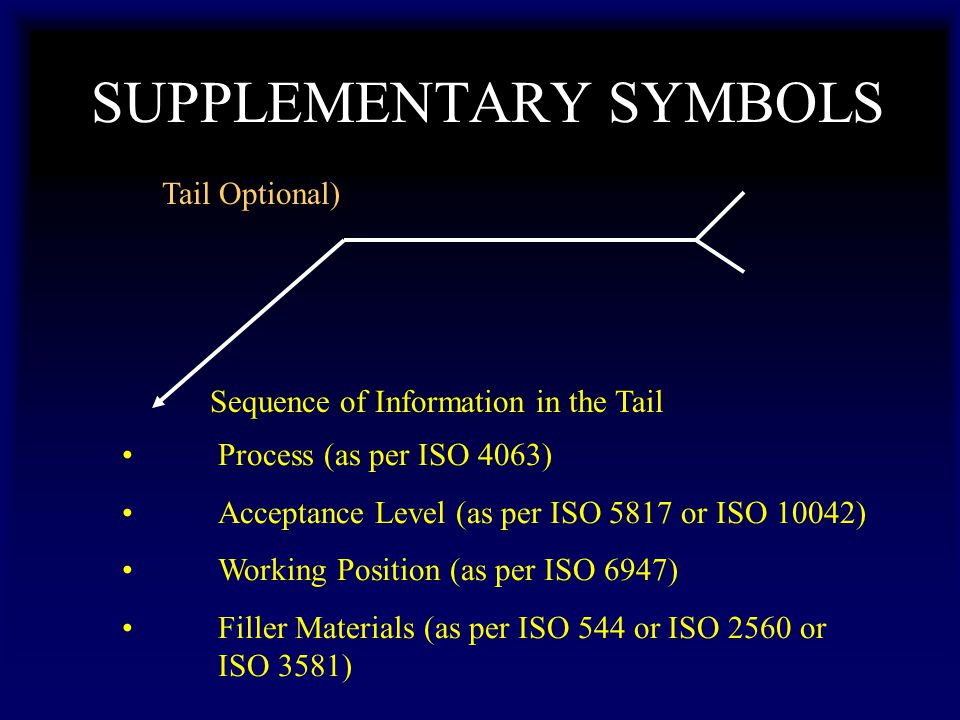 SUPPLEMENTARY SYMBOLS Tail Optional) Sequence of Information in the Tail Process (as per ISO 4063) Acceptance Level (as per ISO 5817 or ISO 10042) Working Position (as per ISO 6947) Filler Materials (as per ISO 544 or ISO 2560 or ISO 3581)