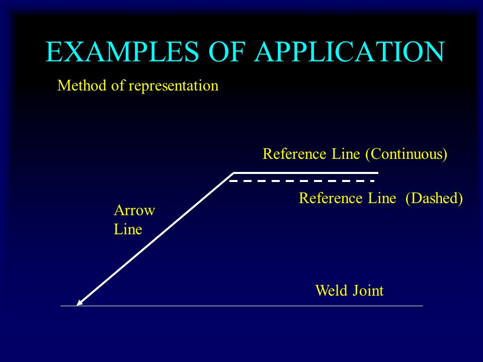 EXAMPLES OF APPLICATION Method of representation Weld Joint Arrow Line Reference Line (Continuous) Reference Line (Dashed)