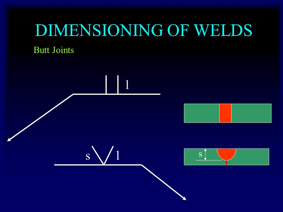 DIMENSIONING OF WELDS Butt Joints l sl s