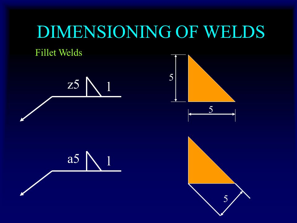 DIMENSIONING OF WELDS Fillet Welds z5 l 5 5 a5 l 5