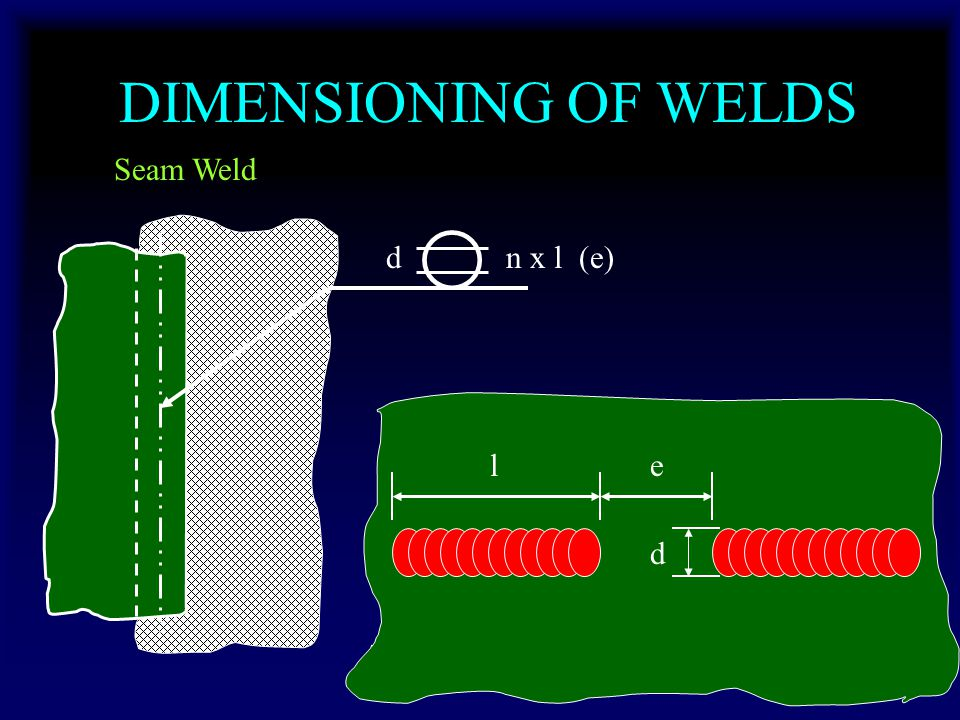 DIMENSIONING OF WELDS Seam Weld dn x l (e) d le
