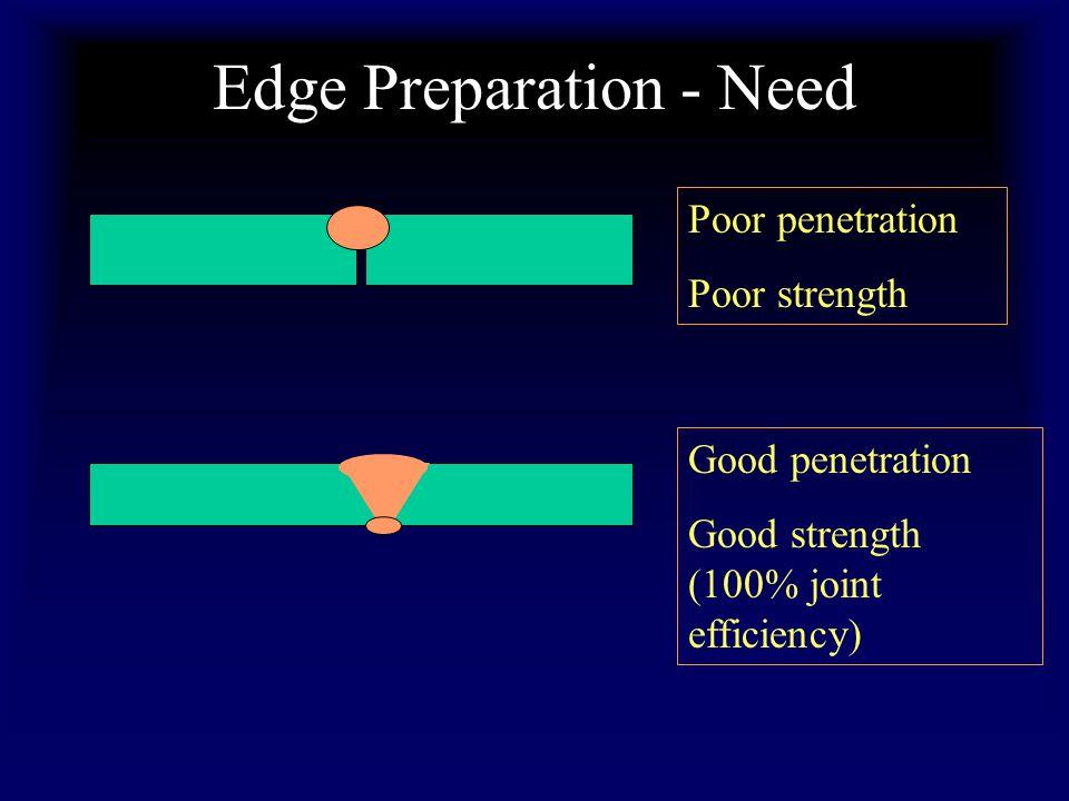 Edge Preparation - Need Poor penetration Poor strength Good penetration Good strength (100% joint efficiency)