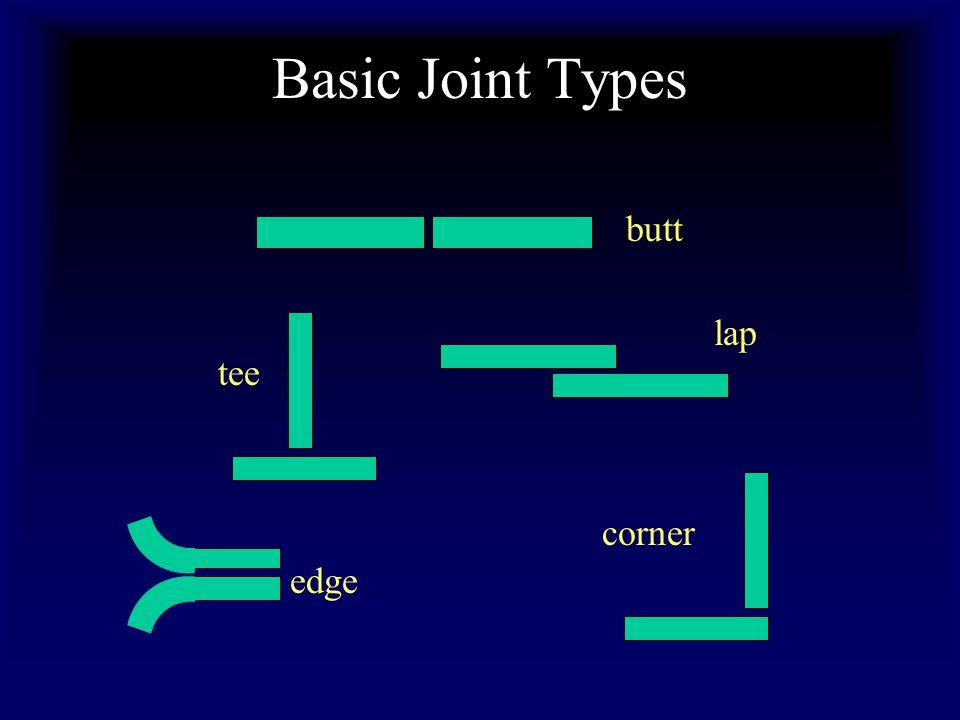 Basic Joint Types butt tee lap corner edge
