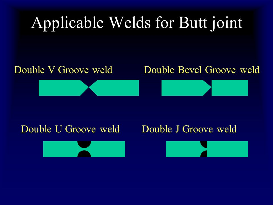 Applicable Welds for Butt joint Double V Groove weld Double U Groove weld Double Bevel Groove weld Double J Groove weld