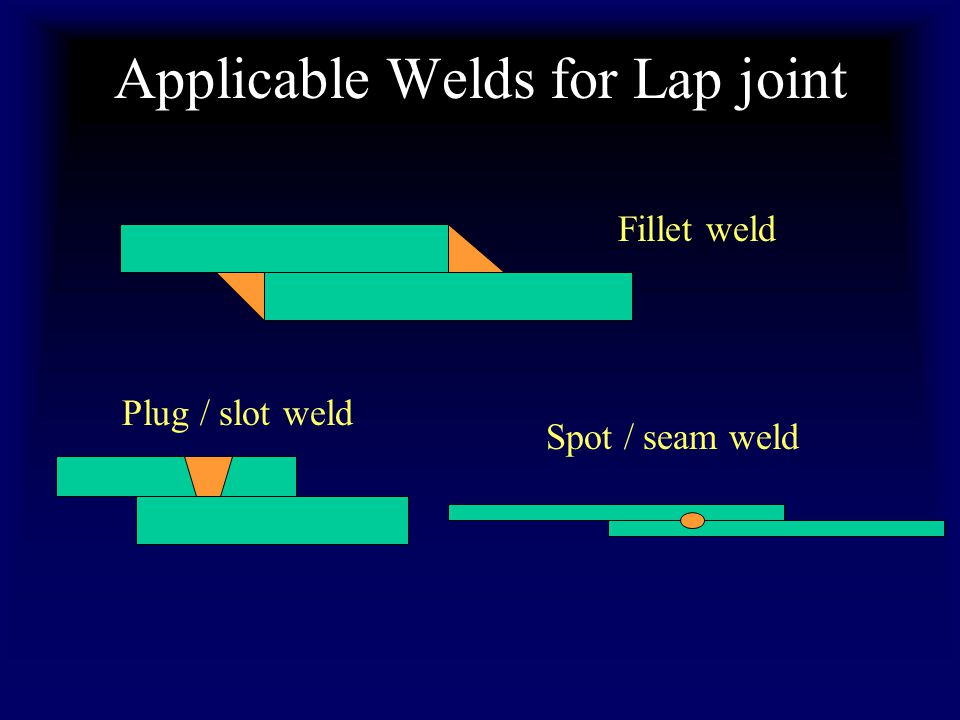 Applicable Welds for Lap joint Plug / slot weld Spot / seam weld Fillet weld