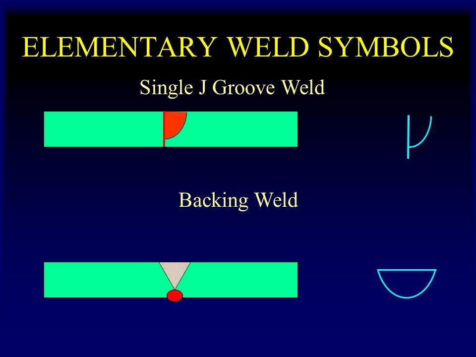 ELEMENTARY WELD SYMBOLS Single J Groove Weld Backing Weld