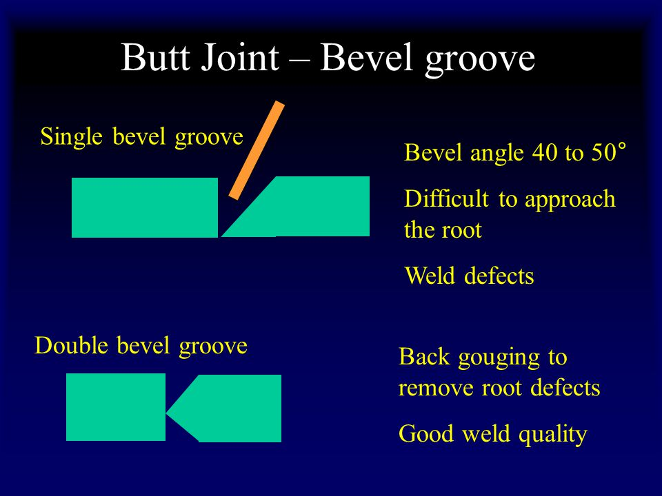 Butt Joint – Bevel groove Double bevel groove Single bevel groove Bevel angle 40 to 50° Difficult to approach the root Weld defects Back gouging to remove root defects Good weld quality