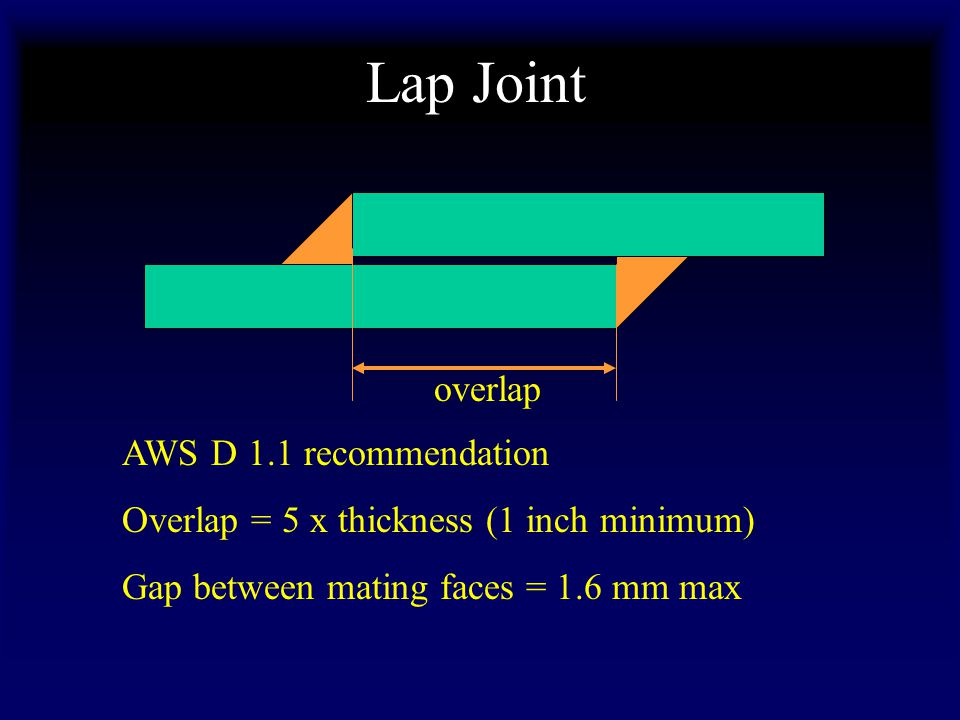 Lap Joint AWS D 1.1 recommendation Overlap = 5 x thickness (1 inch minimum) Gap between mating faces = 1.6 mm max overlap