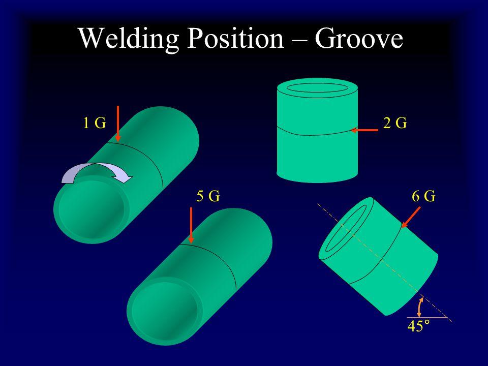Welding Position – Groove 1 G2 G 5 G6 G 45°