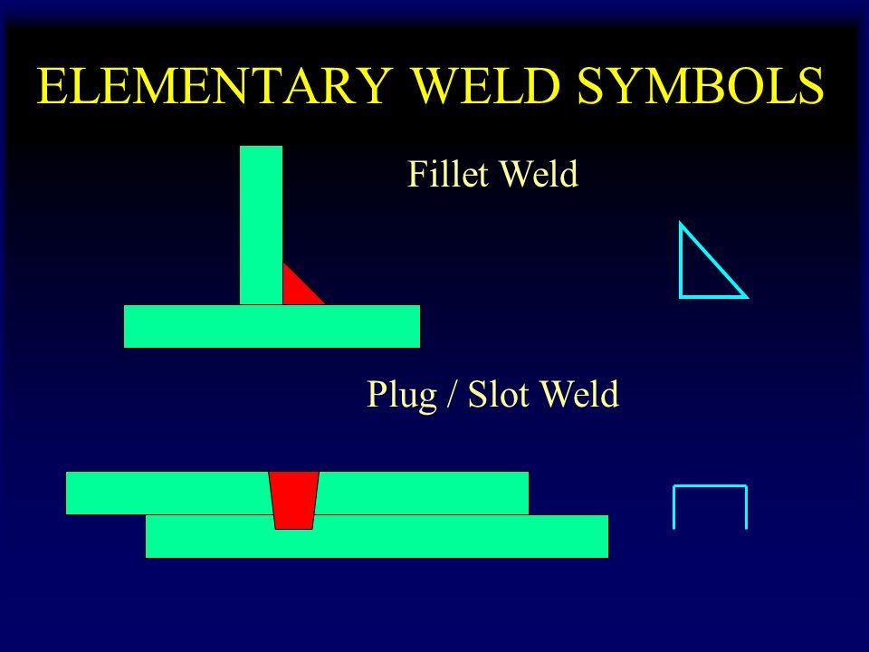 ELEMENTARY WELD SYMBOLS Fillet Weld Plug / Slot Weld