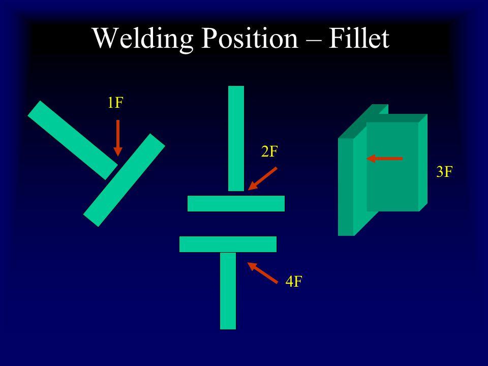 Welding Position – Fillet 1F 2F 3F 4F