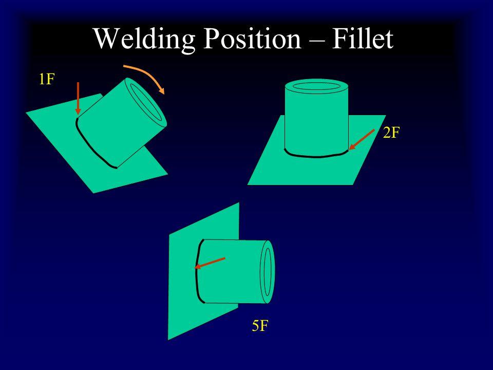 Welding Position – Fillet 1F 2F 5F