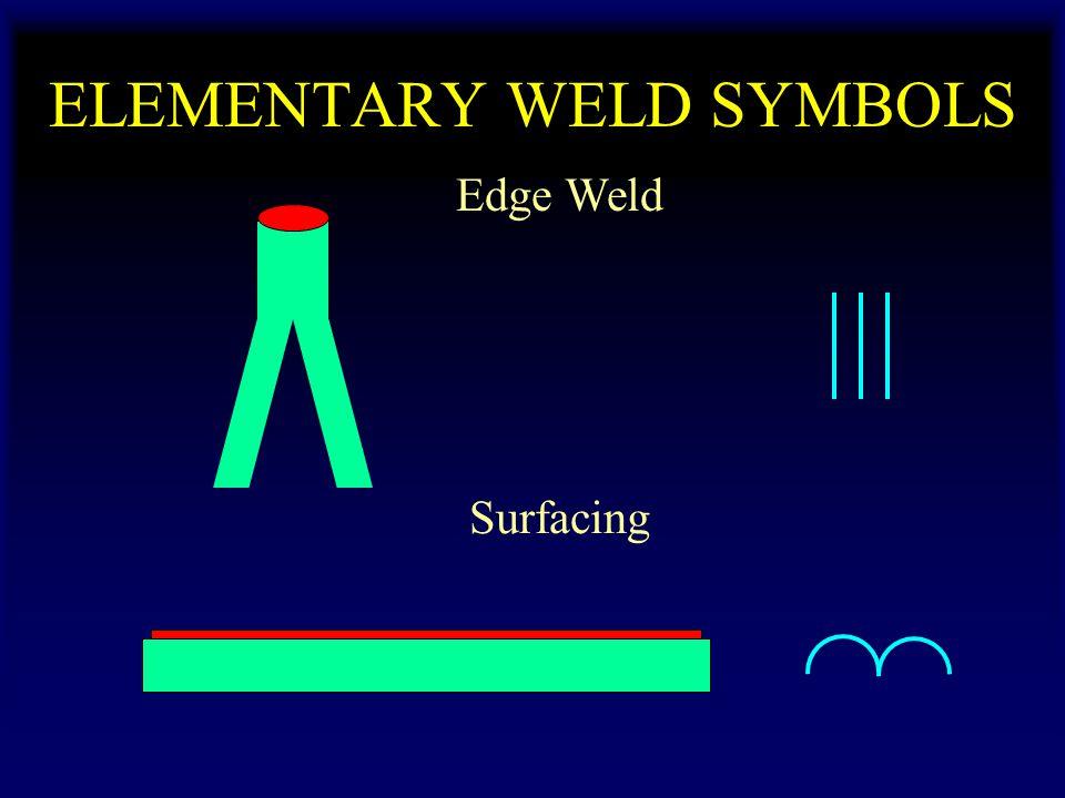 ELEMENTARY WELD SYMBOLS Edge Weld Surfacing