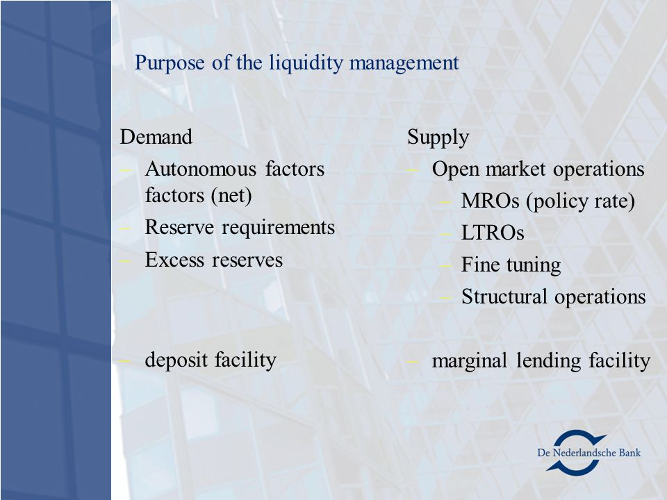 Supply –Open market operations –MROs (policy rate) –LTROs –Fine tuning –Structural operations –marginal lending facility Demand –Autonomous factors factors (net) –Reserve requirements –Excess reserves –deposit facility