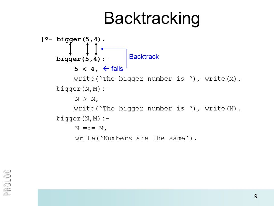 9 Backtracking | - bigger(5,4).