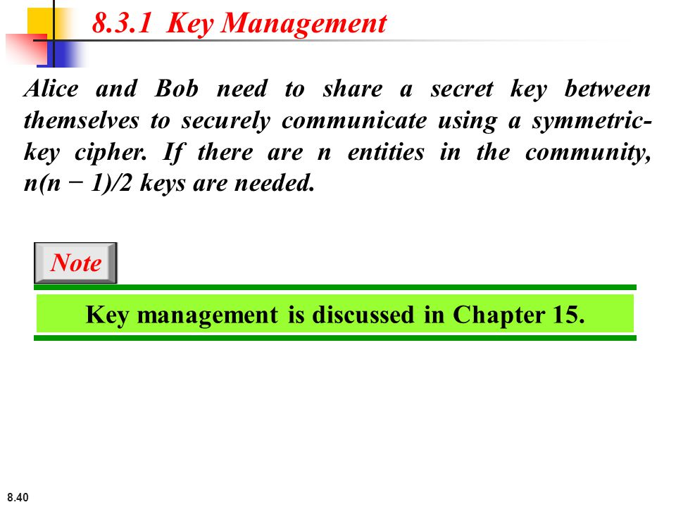 8.40 Alice and Bob need to share a secret key between themselves to securely communicate using a symmetric- key cipher.