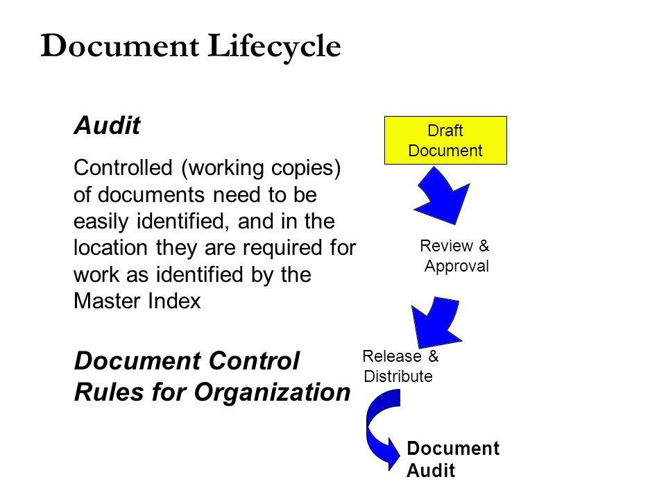 Document Lifecycle OK.