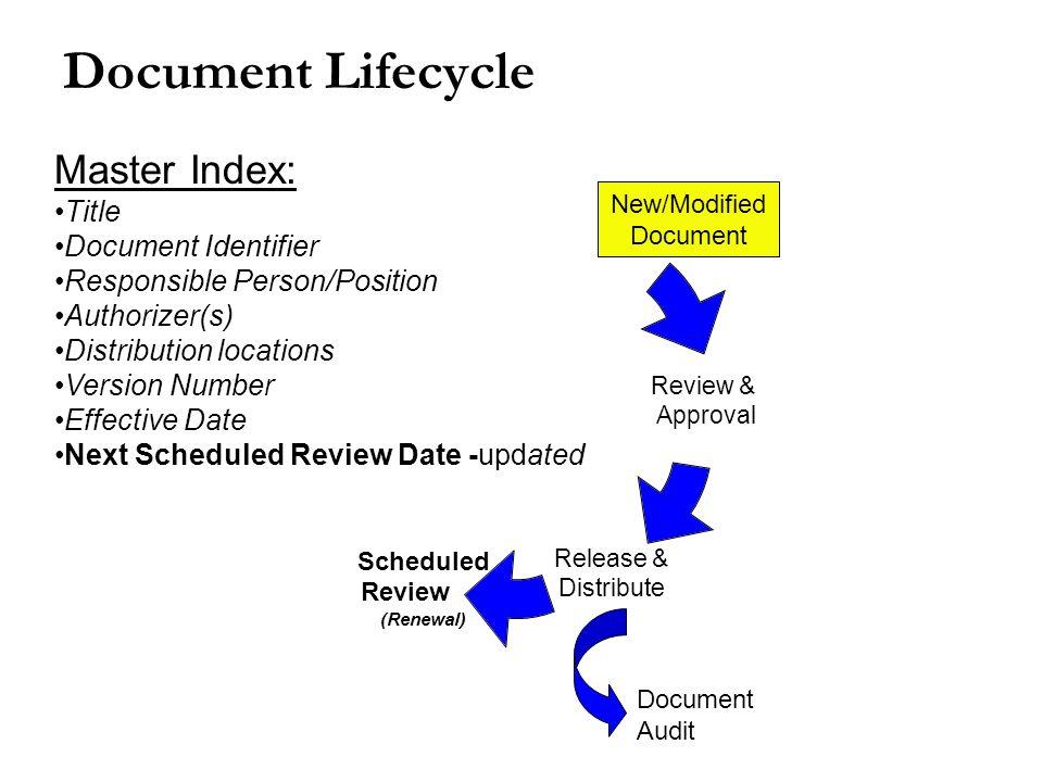 Document Lifecycle OK .