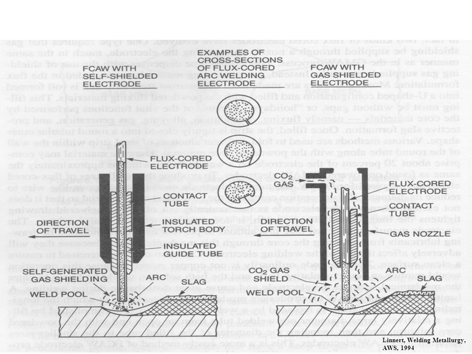 Linnert, Welding Metallurgy, AWS, 1994