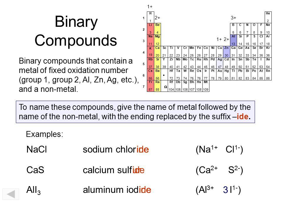 Formation of Cation 11p + sodium atom Na e-e- loss of one valence electron e-e- e-e- e-e- e-e- e-e- e-e- e-e- e-e- e-e- e-e- sodium ion Na + 11p + e-e- e-e- e-e- e-e- e-e- e-e- e-e- e-e- e-e- e-e- e-e-