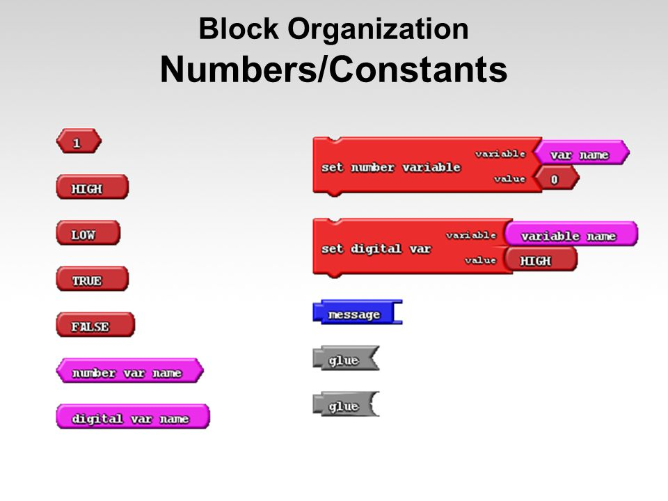 Block Organization Numbers/Constants