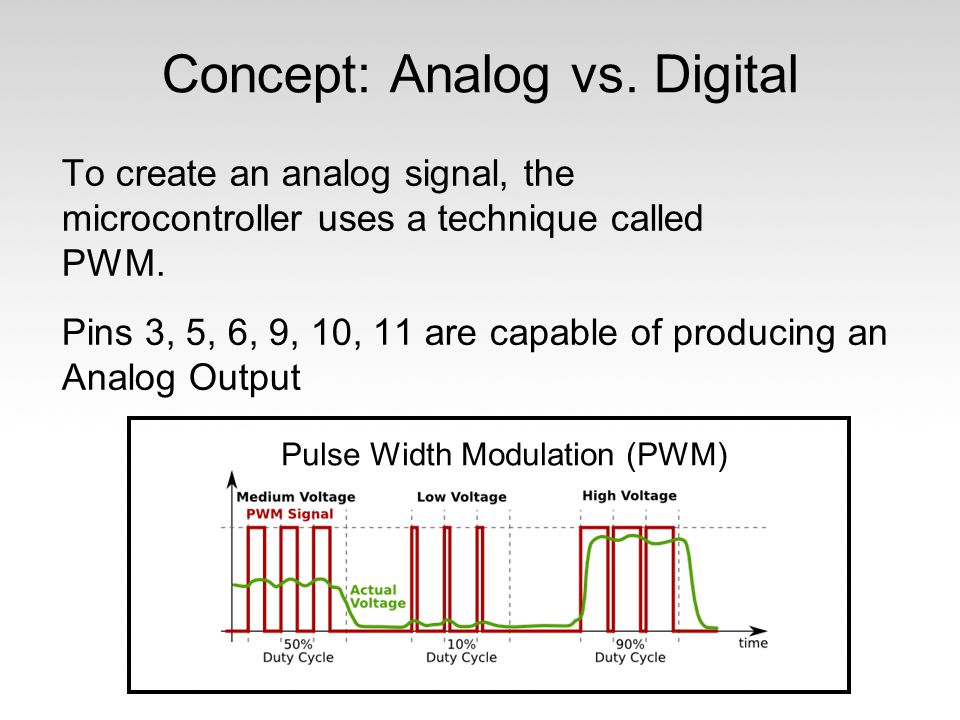 Concept: Analog vs. Digital To create an analog signal, the microcontroller uses a technique called PWM. Pulse Width Modulation (PWM) Pins 3, 5, 6, 9,