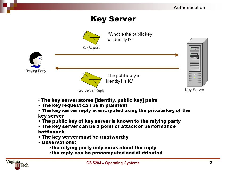 Authentication CS 5204 – Operating Systems3 Key Server What is the public key of identity I? The public key of identity I is K. The key server stores [identity, public key] pairs The key request can be in plaintext The key server reply is encrypted using the private key of the key server The public key of key server is known to the relying party The key server can be a point of attack or performance bottleneck The key server must be trustworthy Observations: the relying party only cares about the reply the reply can be precomputed and distributed
