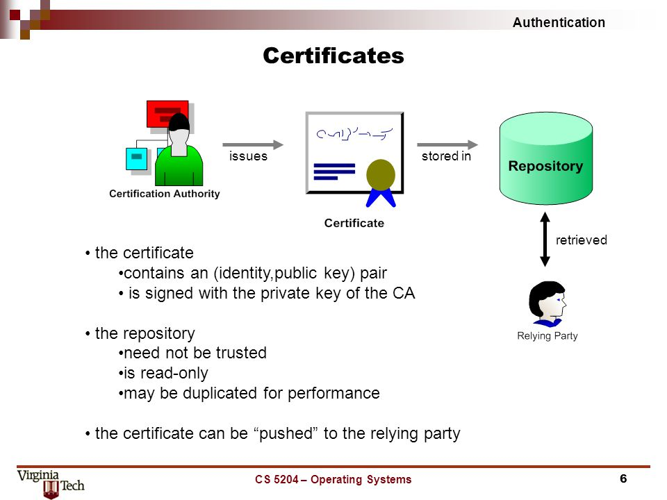Authentication CS 5204 – Operating Systems6 Certificates issuesstored in retrieved the certificate contains an (identity,public key) pair is signed with the private key of the CA the repository need not be trusted is read-only may be duplicated for performance the certificate can be pushed to the relying party