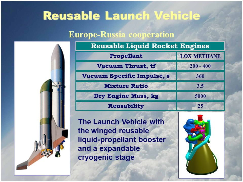 Europe-Russia cooperation The Launch Vehicle with the winged reusable liquid-propellant booster and a expandable cryogenic stage ReusableLaunch Vehicl