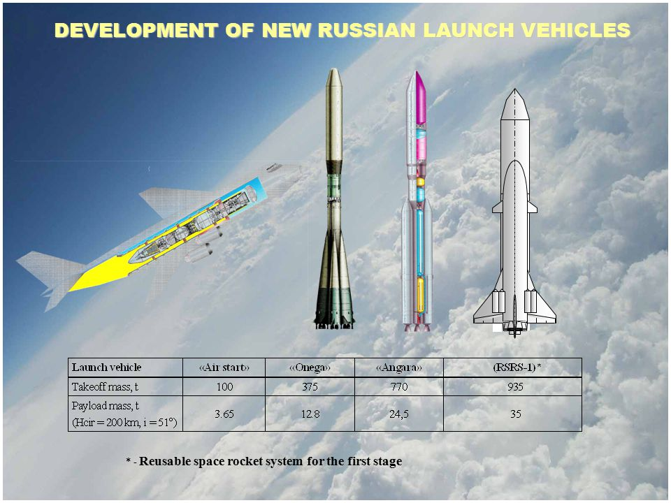 * - Reusable space rocket system for the first stage DEVELOPMENT OF NEW RUSSIAN LAUNCH VEHICLES