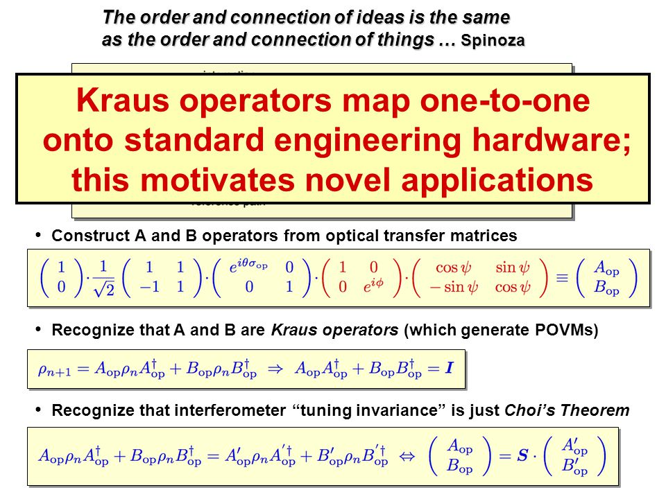 The order and connection of ideas is the same as the order and connection of things … Spinoza Construct A and B operators from optical transfer matrices Recognize that A and B are Kraus operators (which generate POVMs) Recognize that interferometer tuning invariance is just Choi's Theorem Kraus operators map one-to-one onto standard engineering hardware; this motivates novel applications