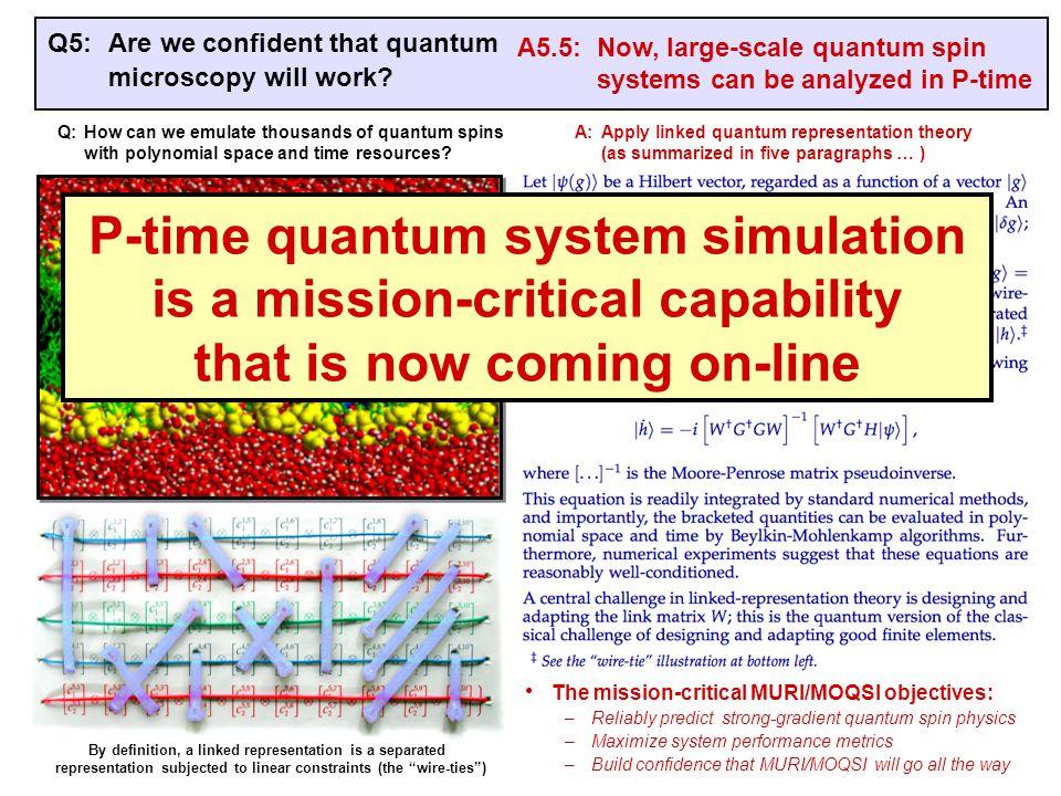 Q5:Are we confident that quantum microscopy will work.