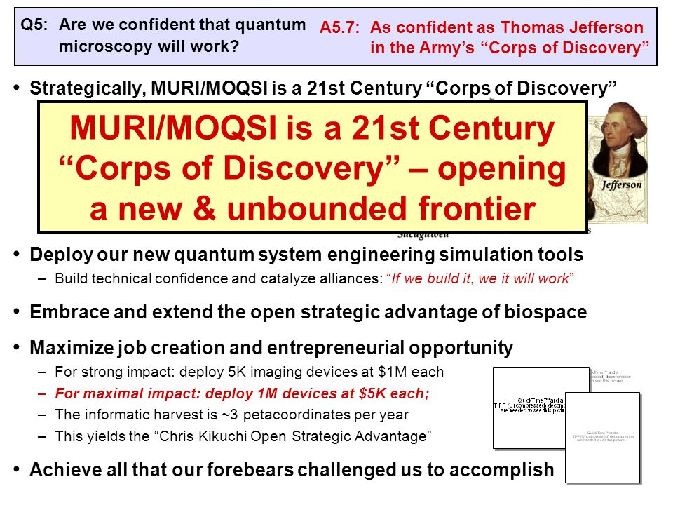 Strategically, MURI/MOQSI is a 21st Century Corps of Discovery Deploy our new quantum system engineering simulation tools –Build technical confidence and catalyze alliances: If we build it, we it will work Embrace and extend the open strategic advantage of biospace Maximize job creation and entrepreneurial opportunity –For strong impact: deploy 5K imaging devices at $1M each –For maximal impact: deploy 1M devices at $5K each; –The informatic harvest is ~3 petacoordinates per year –This yields the Chris Kikuchi Open Strategic Advantage Achieve all that our forebears challenged us to accomplish Q5:Are we confident that quantum microscopy will work.
