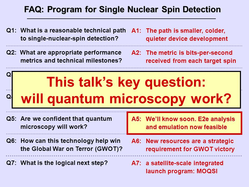 Moore's Law Progress in MRFM smaller colder quieter smaller colder quieter Moore's Law design rules MRFM sensitivity has improved by 140 dB in twelve years Equivalent to doubling sensitivity every 3.1 months for 46 doublings MRFM has Moore's Scaling: smaller, colder, quieter devices work better The Path to Single Nuclear Spin Detection: FAQ Q1:What is a reasonable technical path to single-nuclear-spin detection.