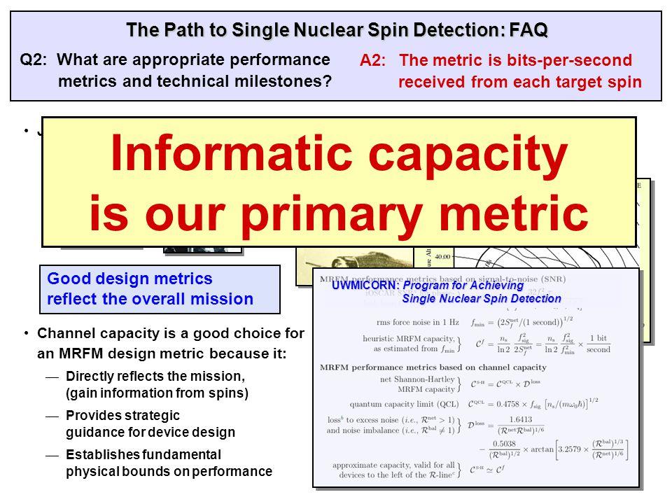 199220102004 Quantum biomicroscopy has plenty of SNR headroom
